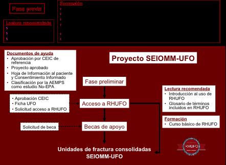 diagra de UFO