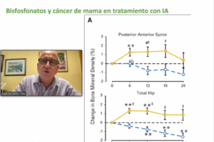 Disponible el vídeo de la ponencia del Dr. Xavier Nogués «Valoración y tratamiento de las mujeres con cáncer de mama e inhibidores de la aromatasa»